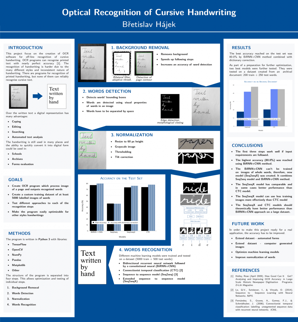 Poster Handwriting OCR - Intel ISEF 2018
